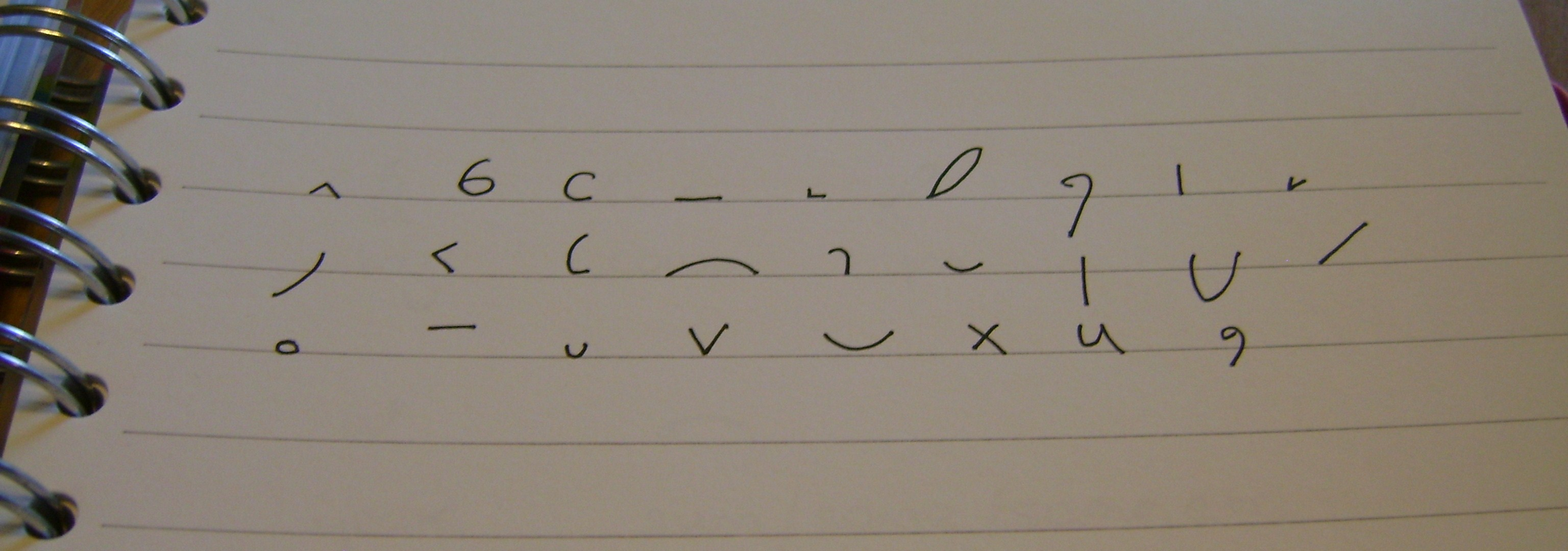 Shorthand Alphabet